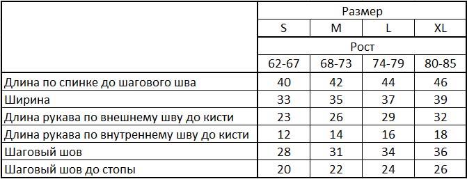 """Размерная сетка слинго - комбинезонов тм """"Василинка"""""""